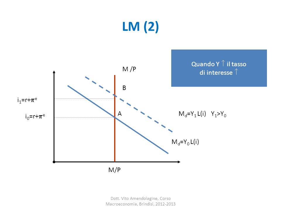 LM (2) M /P i 0 =r+ e M d =Y 0 L(i) M d =Y 1 L(i) Y 1 >Y 0 i 1 =r+ e Quando Y il tasso di interesse M/P A B