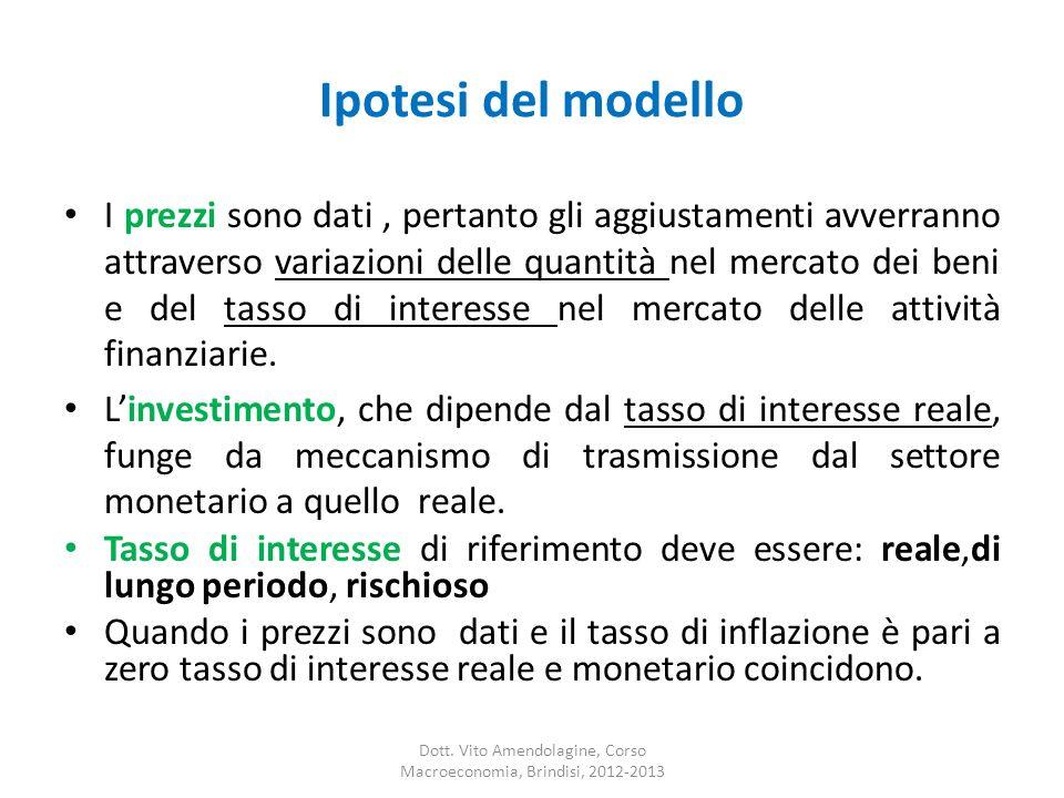 Ipotesi del modello I prezzi sono dati, pertanto gli aggiustamenti avverranno attraverso variazioni delle quantità nel mercato dei beni e del tasso di interesse nel mercato delle attività finanziarie.