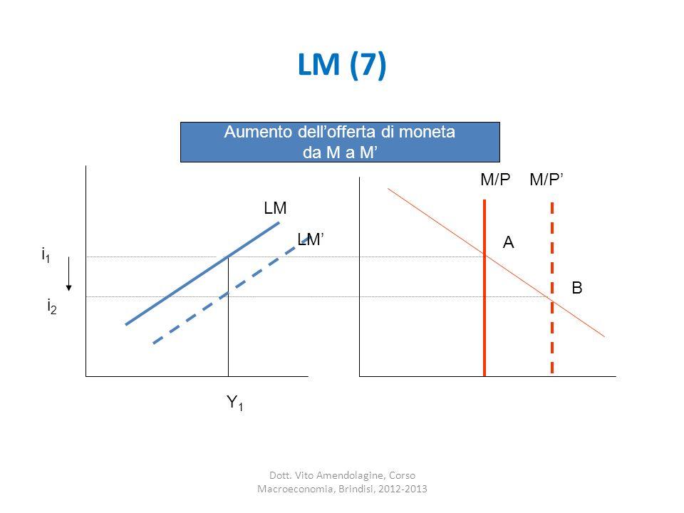 LM (7) LM i1i1 i2i2 A B Y 1 M/P Aumento dellofferta di moneta da M a M