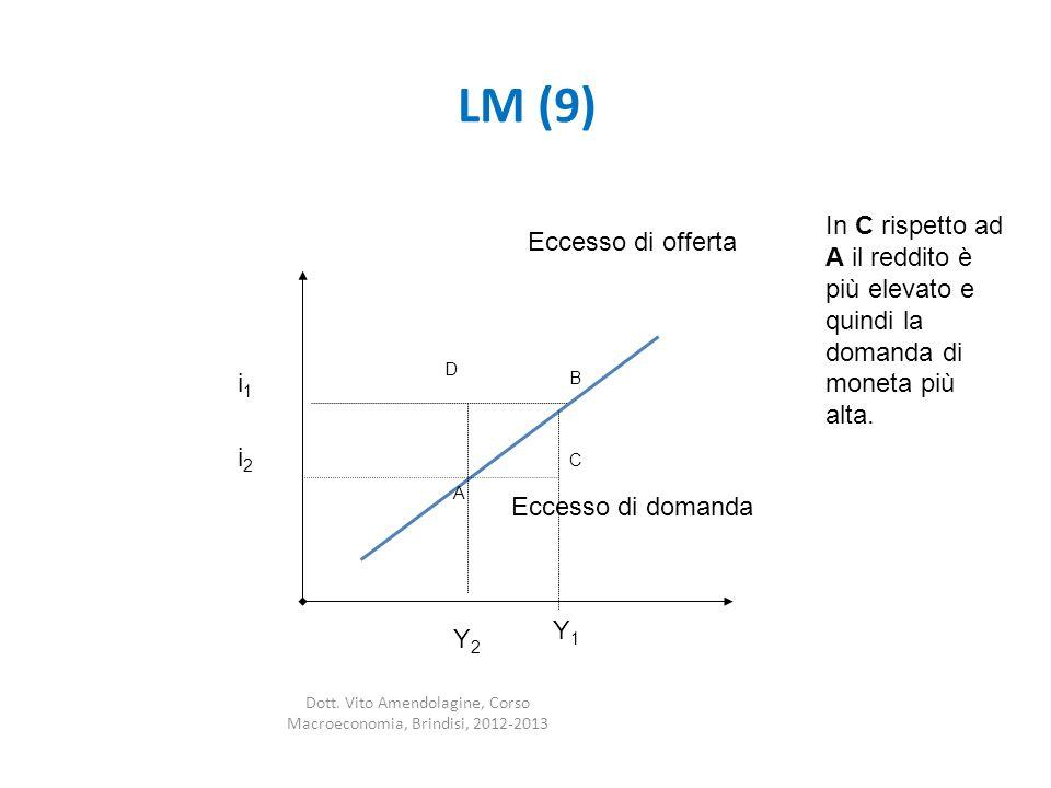 LM (9) A B C D i1i1 i2i2 Eccesso di offerta Eccesso di domanda In C rispetto ad A il reddito è più elevato e quindi la domanda di moneta più alta.