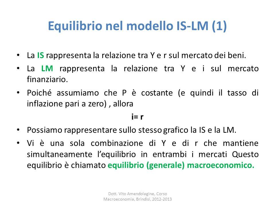 Equilibrio nel modello IS-LM (1) La IS rappresenta la relazione tra Y e r sul mercato dei beni.