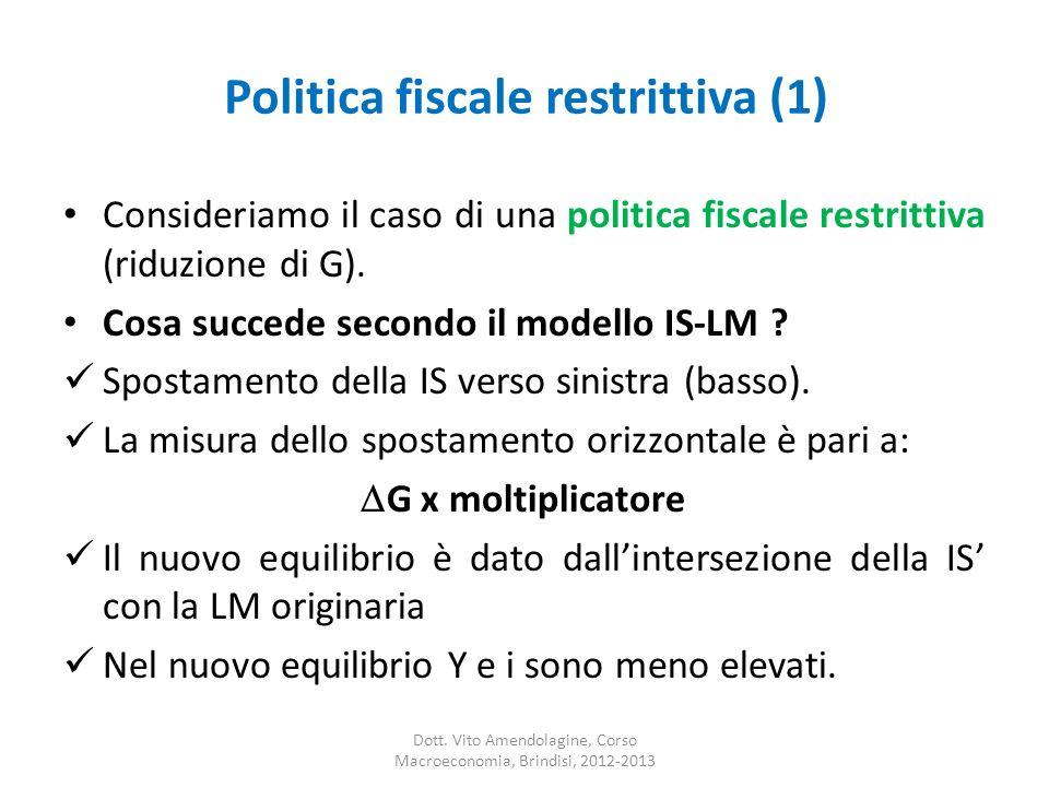 Politica fiscale restrittiva (1) Consideriamo il caso di una politica fiscale restrittiva (riduzione di G).