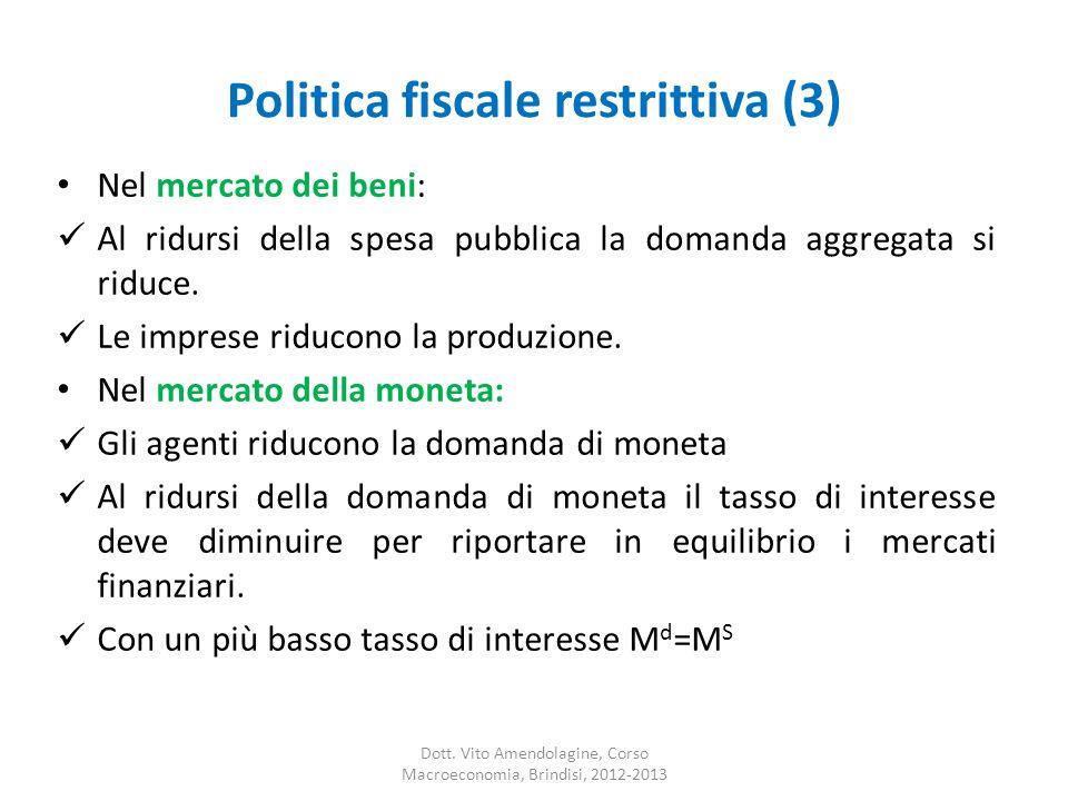 Politica fiscale restrittiva (3) Nel mercato dei beni: Al ridursi della spesa pubblica la domanda aggregata si riduce.