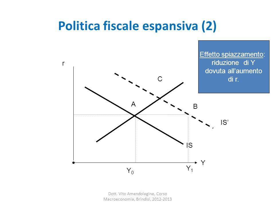 Politica fiscale espansiva (2) Effetto spiazzamento: riduzione di Y dovuta allaumento di r.