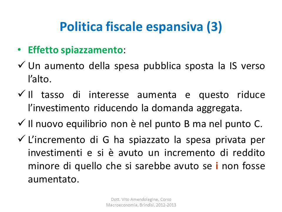 Politica fiscale espansiva (3) Effetto spiazzamento: Un aumento della spesa pubblica sposta la IS verso lalto.