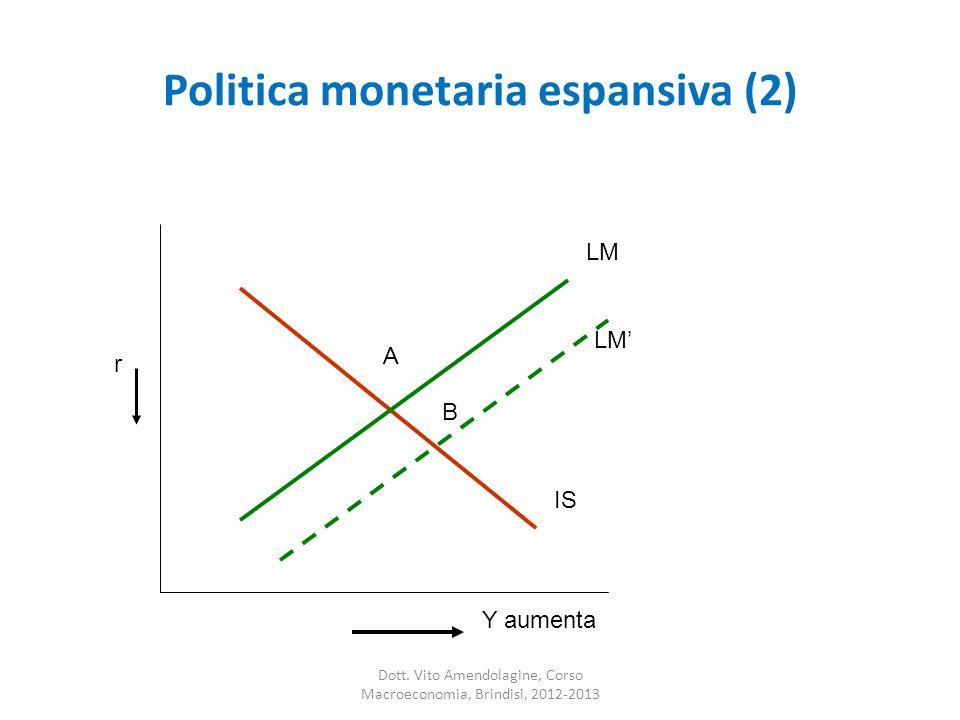 Politica monetaria espansiva (2) IS LM A B Y aumenta r