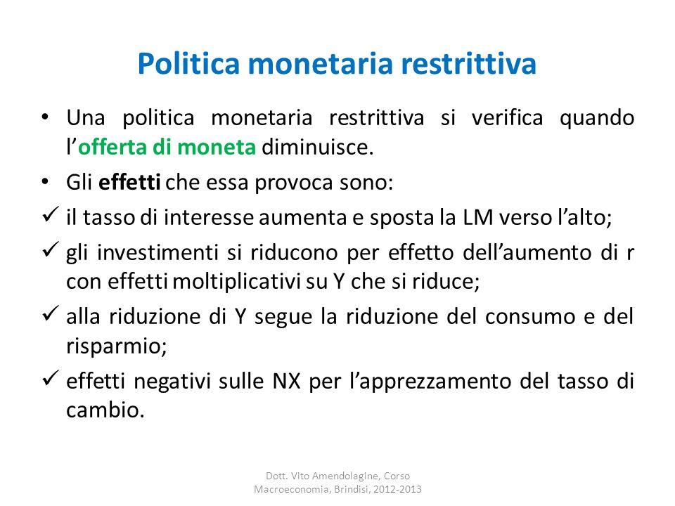 Politica monetaria restrittiva Una politica monetaria restrittiva si verifica quando lofferta di moneta diminuisce.