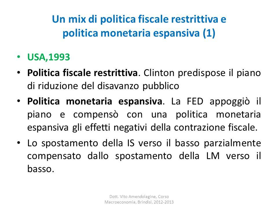 Un mix di politica fiscale restrittiva e politica monetaria espansiva (1) USA,1993 Politica fiscale restrittiva.