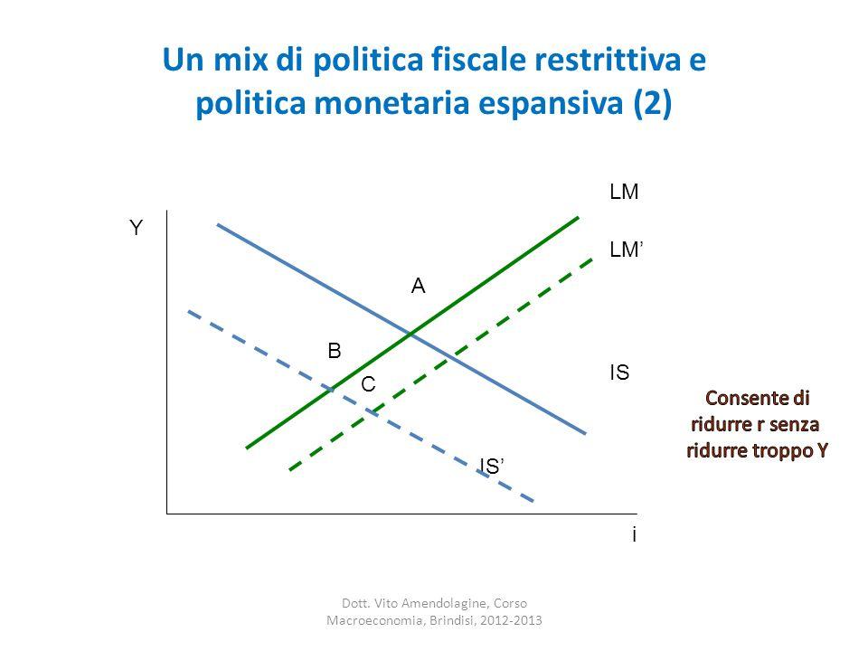 Un mix di politica fiscale restrittiva e politica monetaria espansiva (2) IS LM A B C i Y
