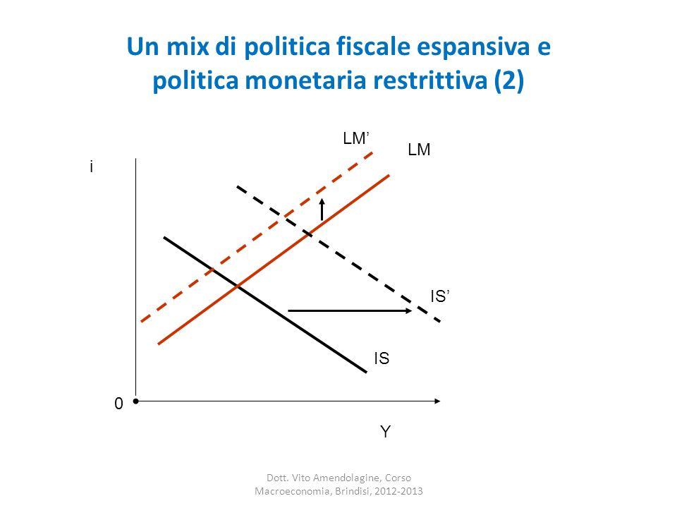 Un mix di politica fiscale espansiva e politica monetaria restrittiva (2) 0 IS LM i Y