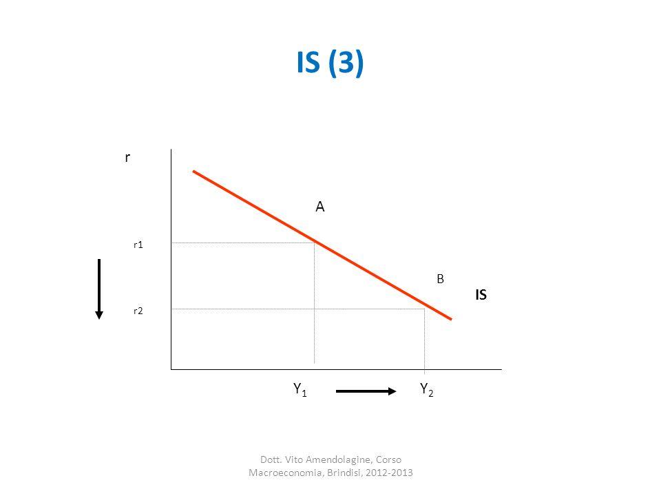 Dott. Vito Amendolagine, Corso Macroeconomia, Brindisi, 2012-2013 IS (3) r IS r1 Y1Y1 r2 Y2Y2 A B