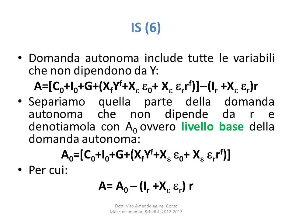 IS (6) Domanda autonoma include tutte le variabili che non dipendono da Y: A=[C 0 +I 0 +G+(X f Y f +X 0 + X r r f )] (I r +X r )r Separiamo quella parte della domanda autonoma che non dipende da r e denotiamola con A 0 ovvero livello base della domanda autonoma: A 0 =[C 0 +I 0 +G+(X f Y f +X 0 + X r r f )] Per cui: A= A 0 (I r +X r ) r Dott.