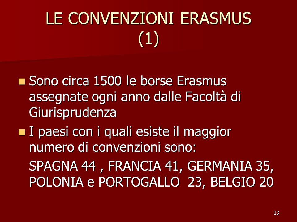 13 LE CONVENZIONI ERASMUS (1) Sono circa 1500 le borse Erasmus assegnate ogni anno dalle Facoltà di Giurisprudenza Sono circa 1500 le borse Erasmus as