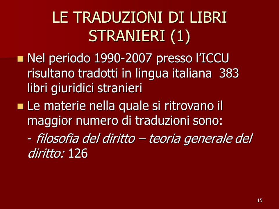 15 LE TRADUZIONI DI LIBRI STRANIERI (1) Nel periodo 1990-2007 presso lICCU risultano tradotti in lingua italiana 383 libri giuridici stranieri Nel per