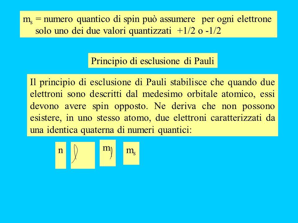 Principio di esclusione di Pauli m s = numero quantico di spin può assumere per ogni elettrone solo uno dei due valori quantizzati +1/2 o -1/2 Il prin
