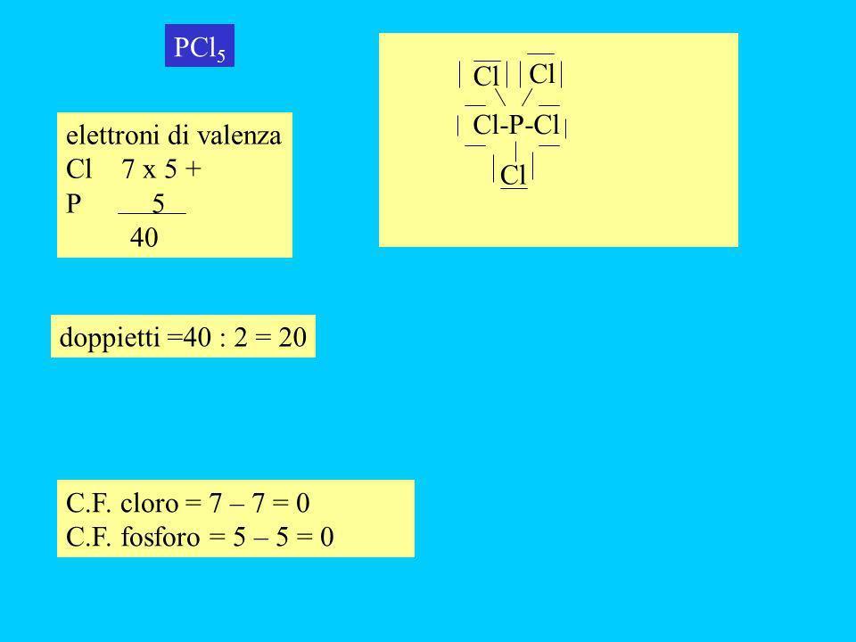 Cl-P-Cl Cl doppietti =40 : 2 = 20 elettroni di valenza Cl 7 x 5 + P5 40 C.F.