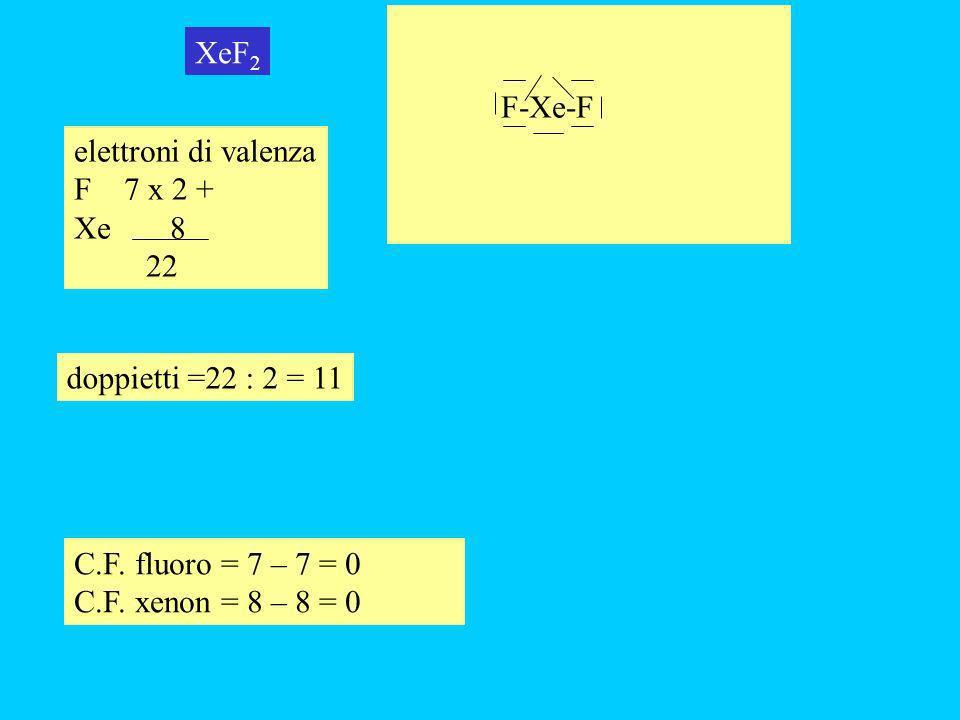 F-Xe-F doppietti =22 : 2 = 11 elettroni di valenza F 7 x 2 + Xe8 22 C.F.