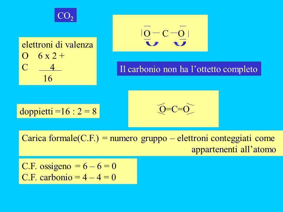 CO 2 O=C=O doppietti =16 : 2 = 8 O C O elettroni di valenza O 6 x 2 + C4 16 Il carbonio non ha lottetto completo Carica formale(C.F.) = numero gruppo – elettroni conteggiati come appartenenti allatomo C.F.