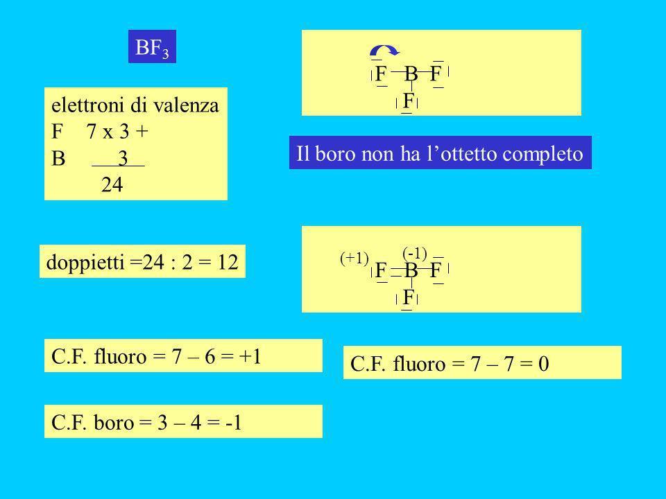 La seconda struttura rispetto alla prima introduce delle cariche formali.