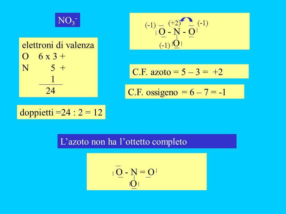 O - N - O O doppietti =24 : 2 = 12 elettroni di valenza O 6 x 3 + N5 + 1 24 C.F.