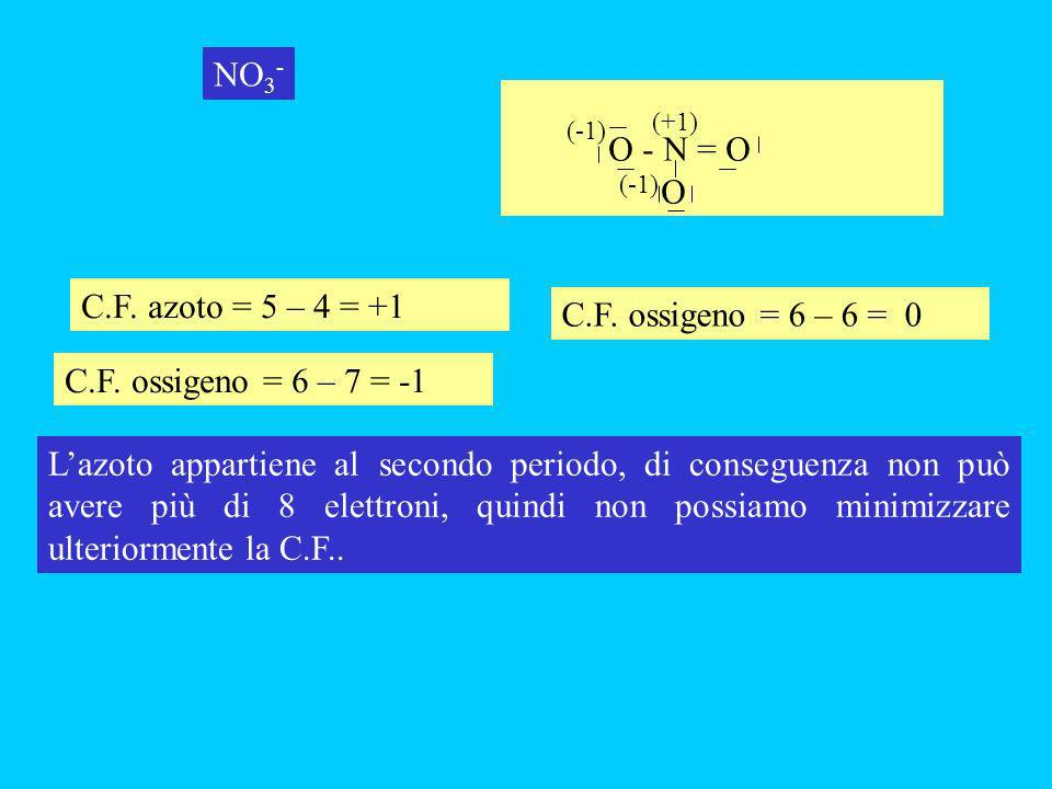 C.F.azoto = 5 – 4 = +1 NO 3 - C.F. ossigeno = 6 – 7 = -1 C.F.