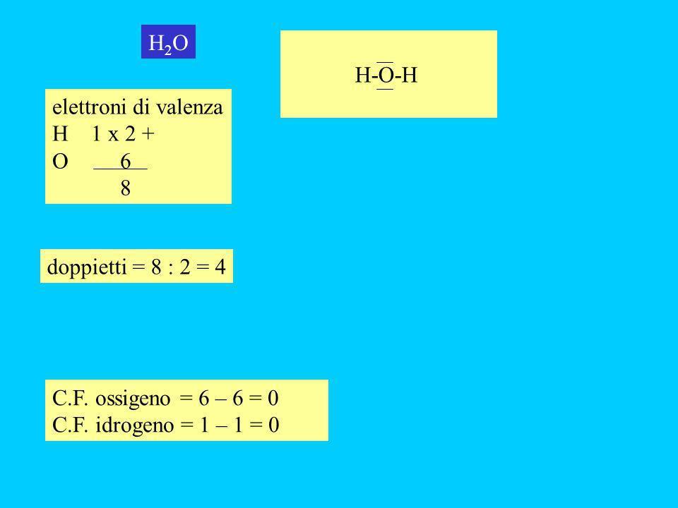 H-O-H doppietti = 8 : 2 = 4 elettroni di valenza H 1 x 2 + O6 8 C.F.