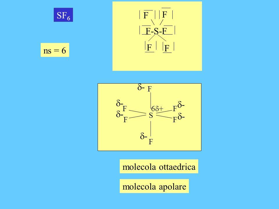 ns = 6 SF 6 molecola ottaedrica F-S-F F F F F S F FF F F F + - - - - - - molecola apolare