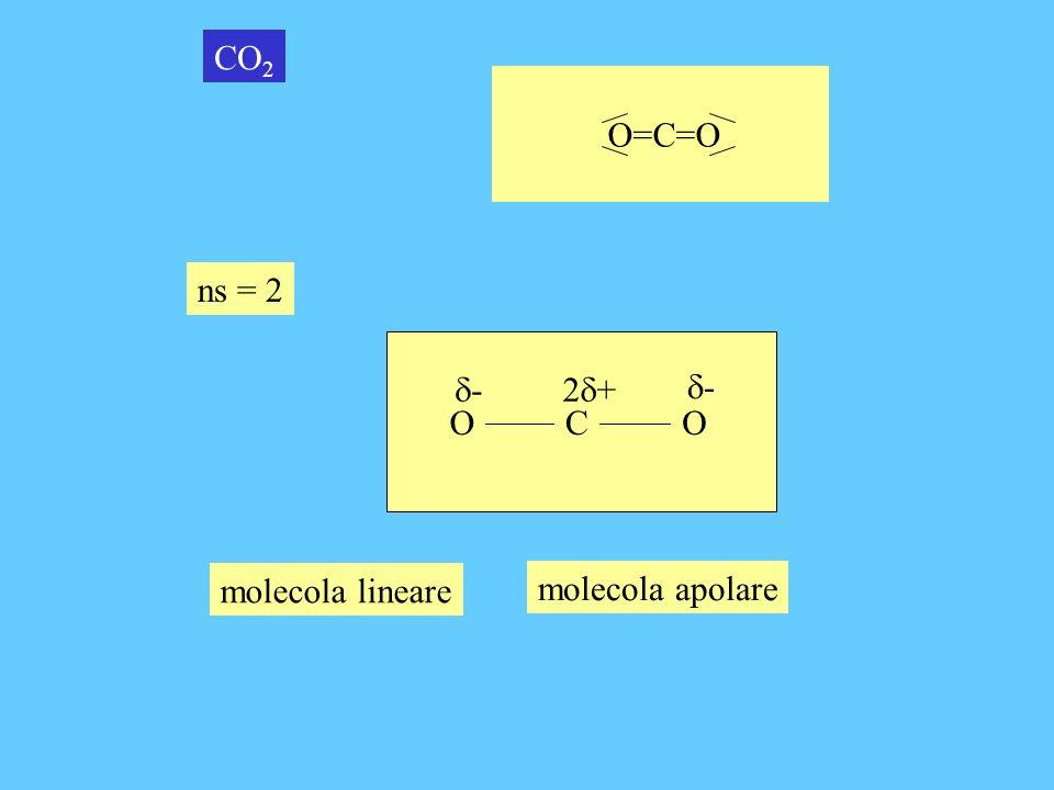 ns = 2 CO 2 O=C=O COO molecola lineare - - + molecola apolare