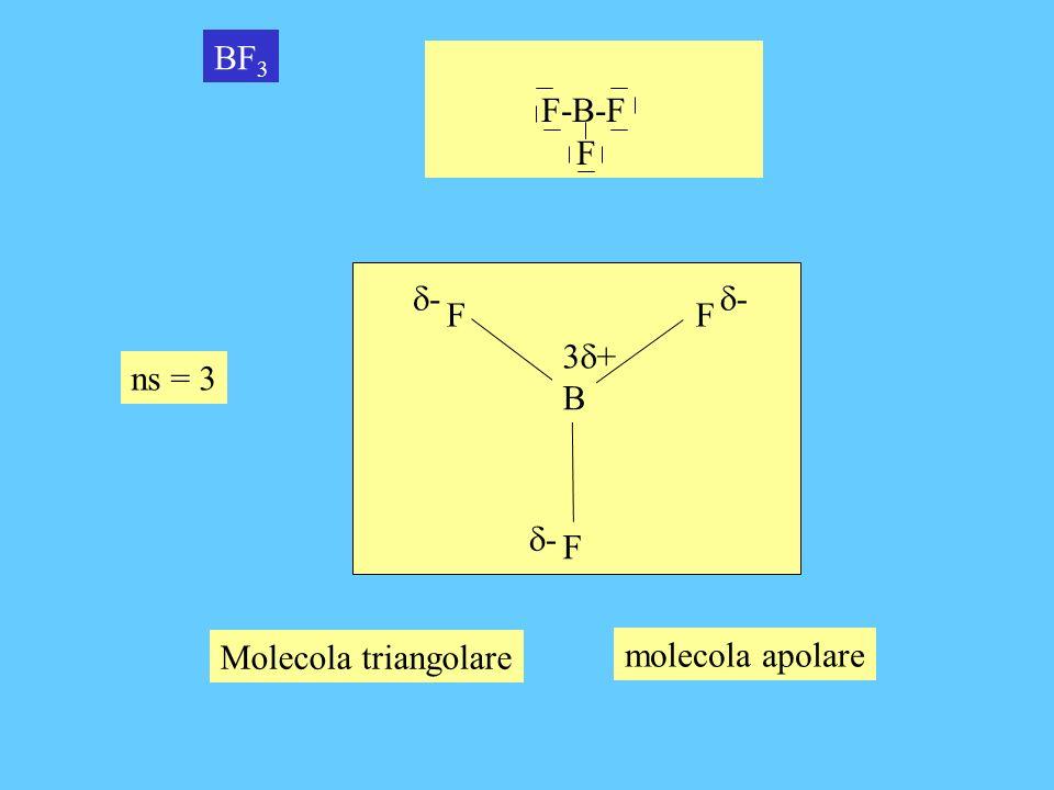 ns = 4 H2OH2O molecola angolare O H H H-O-H + + - molecola polare