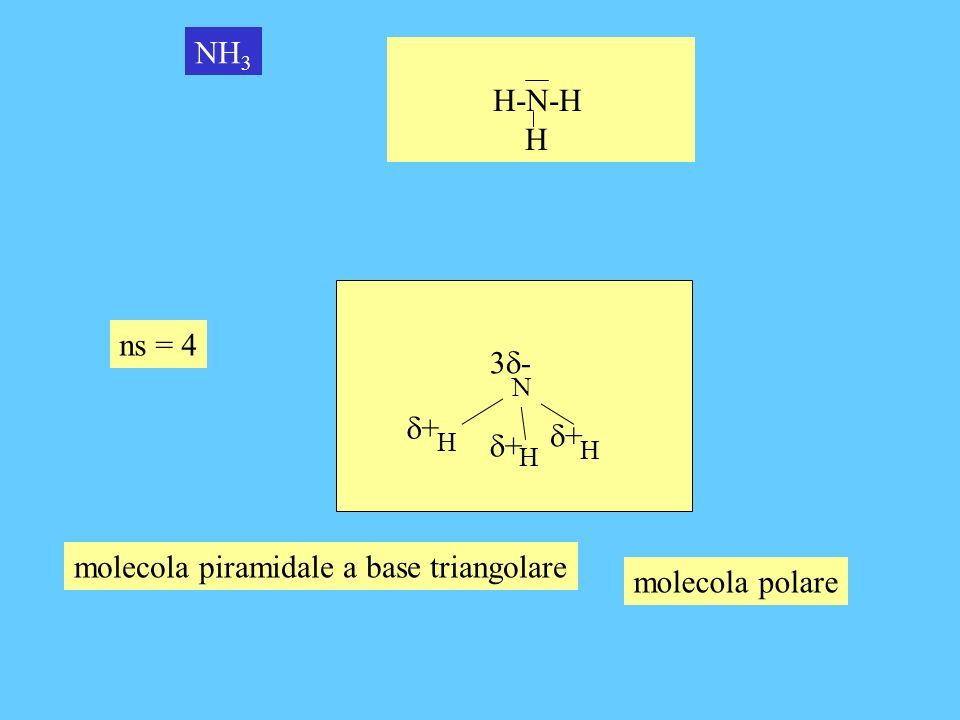 ns = 4 NH 3 H-N-H H N H H H molecola piramidale a base triangolare + - + + molecola polare