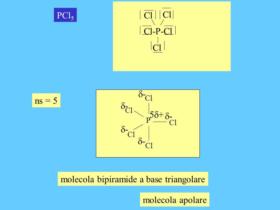 ns = 5 PCl 5 molecola bipiramide a base triangolare P Cl Cl-P-Cl Cl + - - - - - molecola apolare