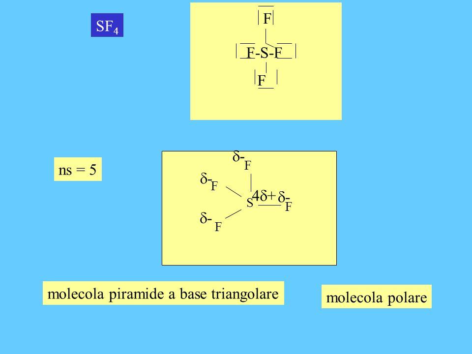 ns = 5 ClF 3 molecola triangolare Cl F F F F-Cl-F F molecola a T F F F Cl + - - - molecola apolare + - - - molecola polare