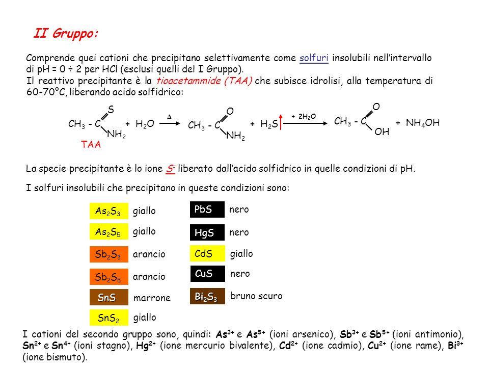 As 2 S 3 As 2 S 5 Sb 2 S 3 Sb 2 S 5 SnS SnS 2 HgS Bi 2 S 3 CuS (gialli) (arancione) (bruno) (giallastro) (nero) CdS MnS (nero) (giallo) (rosa-salmone) NiS CoS ZnS (nero) (bianco) 0714 pH 0714 pH pH di precipitazione dei solfuri PbS (nero) Precipitazione parziale Precipitazione completa