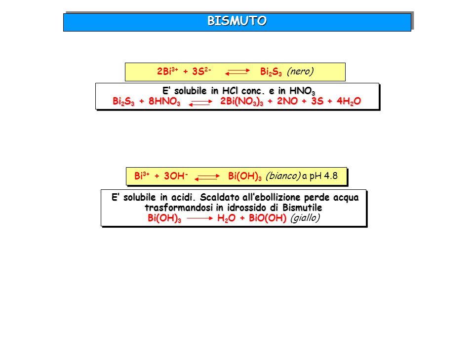 BISMUTOBISMUTO 2Bi 3+ + 3S 2- Bi 2 S 3 (nero) E solubile in HCl conc. e in HNO 3 E solubile in HCl conc. e in HNO 3 Bi 2 S 3 + 8HNO 3 2Bi(NO 3 ) 3 + 2