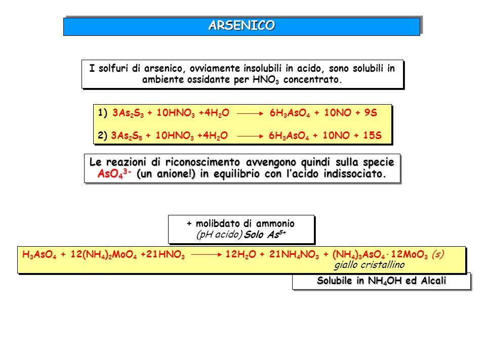Reazioni con riducenti (Sn, Fe, Zn) ANTIMONIOANTIMONIO Reazioni con H 2 S (Sb 3+ ) Reazioni con H 2 S (Sb 5+ ) Sb 3+ Sb 3+ : può trovarsi nella soluzione cloridrica o come SbCl 3 o come SbOCl in base alla reazione reversibile: SbCl 3 + H 2 O SbOCl + 2HCl SbCl 3 + H 2 O SbOCl + 2HCl (In ambiente fortemente acido per HCl come SbCl 4 - ) Sb 3+ Sb 3+ : può trovarsi nella soluzione cloridrica o come SbCl 3 o come SbOCl in base alla reazione reversibile: SbCl 3 + H 2 O SbOCl + 2HCl SbCl 3 + H 2 O SbOCl + 2HCl (In ambiente fortemente acido per HCl come SbCl 4 - ) Sb 5+ Sb 5+ : può trovarsi nella soluzione cloridrica o come SbCl 5 o come SbOCl 3 in base alla reazione reversibile: SbCl 5 + H 2 O SbOCl 3 + 2HCl SbCl 5 + H 2 O SbOCl 3 + 2HCl (In ambiente fortemente acido per HCl come SbCl 6 - ) Sb 5+ Sb 5+ : può trovarsi nella soluzione cloridrica o come SbCl 5 o come SbOCl 3 in base alla reazione reversibile: SbCl 5 + H 2 O SbOCl 3 + 2HCl SbCl 5 + H 2 O SbOCl 3 + 2HCl (In ambiente fortemente acido per HCl come SbCl 6 - ) 1) 2SbCl 3 + 3H 2 S Sb 2 S 3 + 6HCl 2) 2SbOCl + 3H 2 S Sb 2 S 3 + 2HCl + 2H 2 O 1) 2SbCl 3 + 3H 2 S Sb 2 S 3 + 6HCl 2) 2SbOCl + 3H 2 S Sb 2 S 3 + 2HCl + 2H 2 O 1) 2SbCl 5 + 5H 2 S Sb 2 S 5 + 10HCl 2) 2SbOCl 3 + 5H 2 S Sb 2 S 5 + 6HCl + 2H 2 O 1) 2SbCl 5 + 5H 2 S Sb 2 S 5 + 10HCl 2) 2SbOCl 3 + 5H 2 S Sb 2 S 5 + 6HCl + 2H 2 O Solubilità: vedi As 2 S 3 e As 2 S 5.