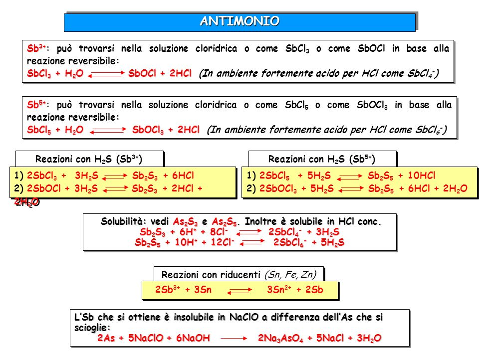 Reazioni con riducenti (Sn, Fe, Zn) ANTIMONIOANTIMONIO Reazioni con H 2 S (Sb 3+ ) Reazioni con H 2 S (Sb 5+ ) Sb 3+ Sb 3+ : può trovarsi nella soluzi