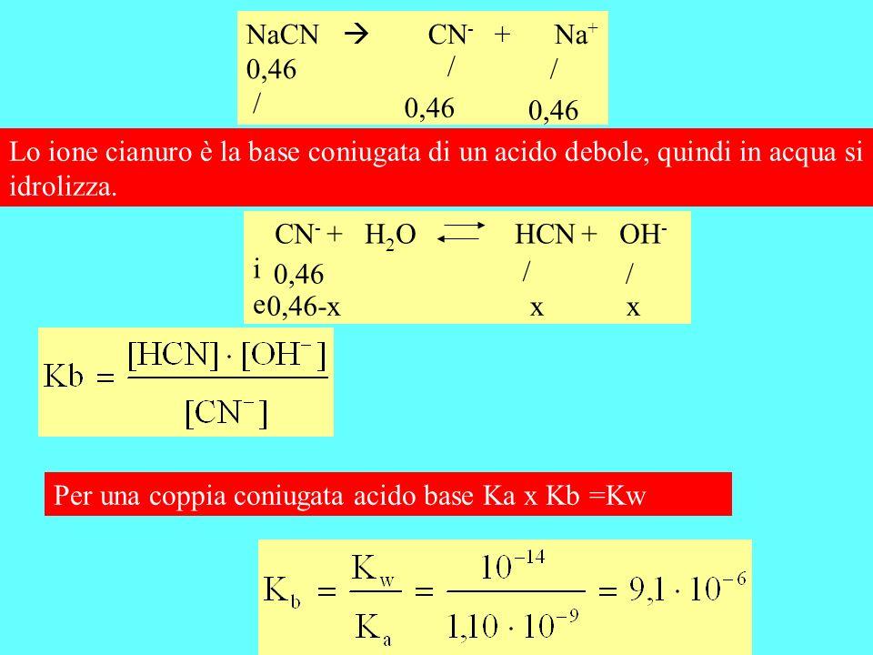 CN - + H 2 O HCN + OH - i e NaCN CN - + Na + 0,46 / / / Lo ione cianuro è la base coniugata di un acido debole, quindi in acqua si idrolizza.