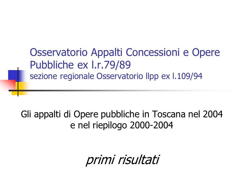 Osservatorio Appalti Concessioni e Opere Pubbliche ex l.r.79/89 sezione regionale Osservatorio llpp ex l.109/94 Gli appalti di Opere pubbliche in Toscana nel 2004 e nel riepilogo 2000-2004 primi risultati