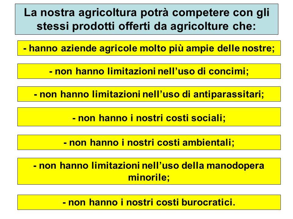 13 La nostra agricoltura potrà competere con gli stessi prodotti offerti da agricolture che: - hanno aziende agricole molto più ampie delle nostre; - non hanno limitazioni nelluso di concimi; - non hanno limitazioni nelluso di antiparassitari; - non hanno i nostri costi sociali; - non hanno i nostri costi ambientali; - non hanno limitazioni nelluso della manodopera minorile; - non hanno i nostri costi burocratici.