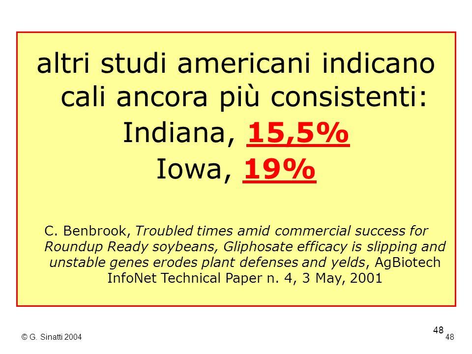 48 © G. Sinatti 2004 altri studi americani indicano cali ancora più consistenti: Indiana, 15,5% Iowa, 19% C. Benbrook, Troubled times amid commercial