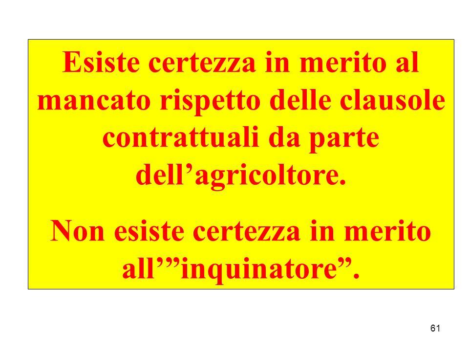 61 Esiste certezza in merito al mancato rispetto delle clausole contrattuali da parte dellagricoltore.