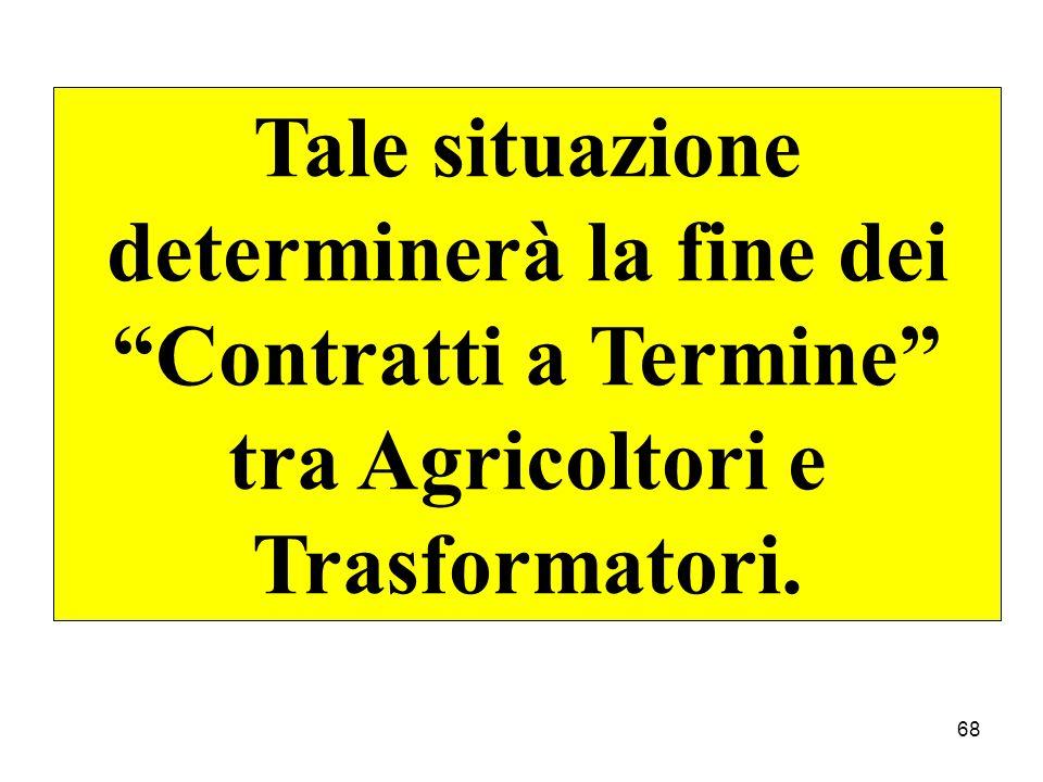 68 Tale situazione determinerà la fine dei Contratti a Termine tra Agricoltori e Trasformatori.