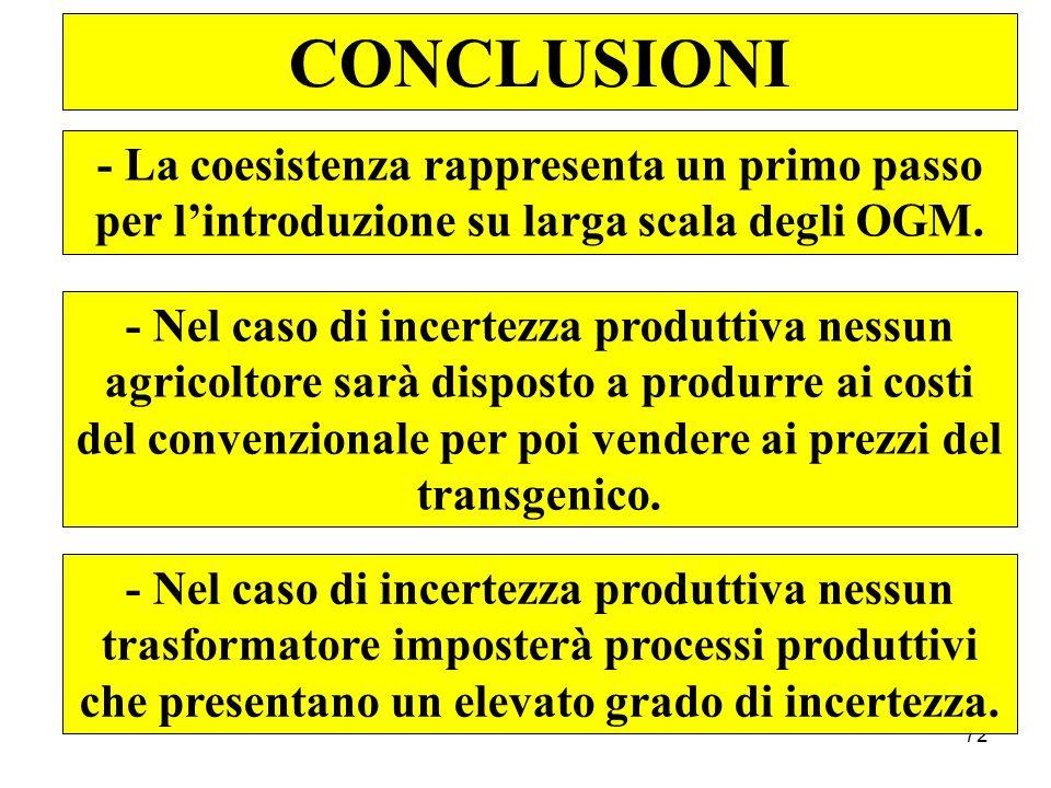 72 CONCLUSIONI - La coesistenza rappresenta un primo passo per lintroduzione su larga scala degli OGM.