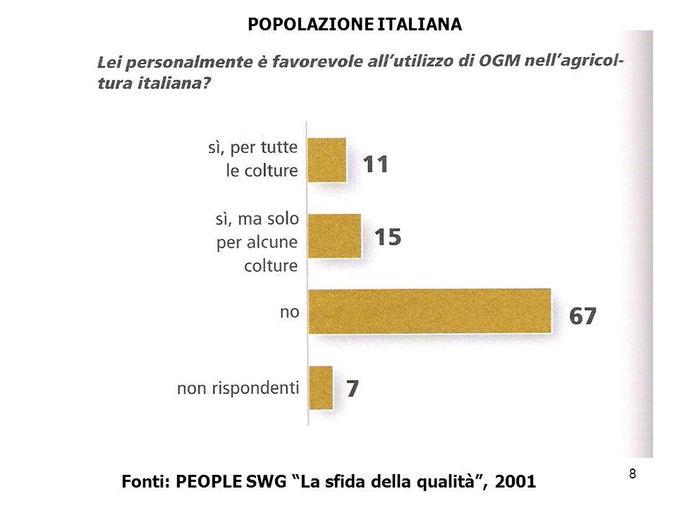 8 Fonti: PEOPLE SWG La sfida della qualità, 2001 POPOLAZIONE ITALIANA