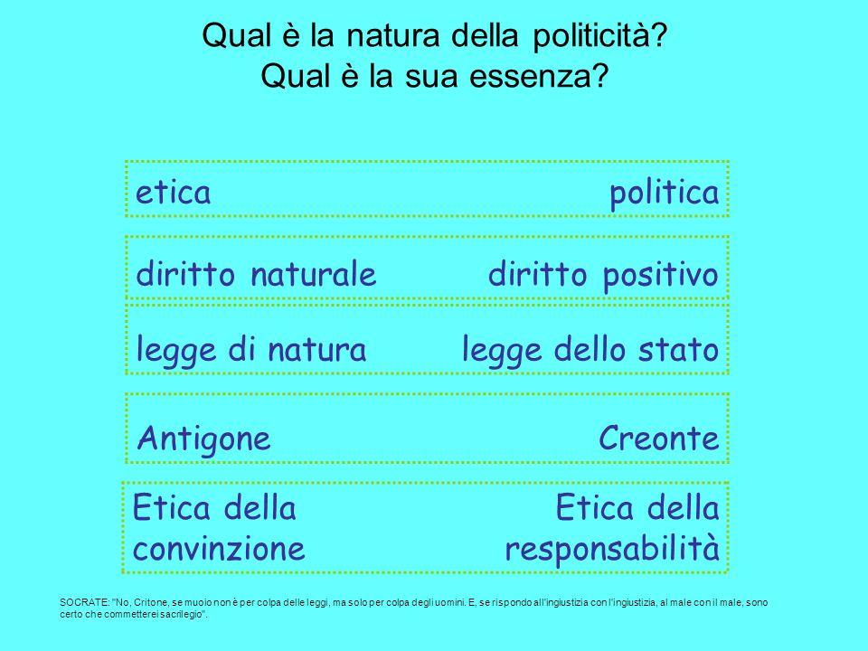 Qual è la natura della politicità.Qual è la sua essenza.