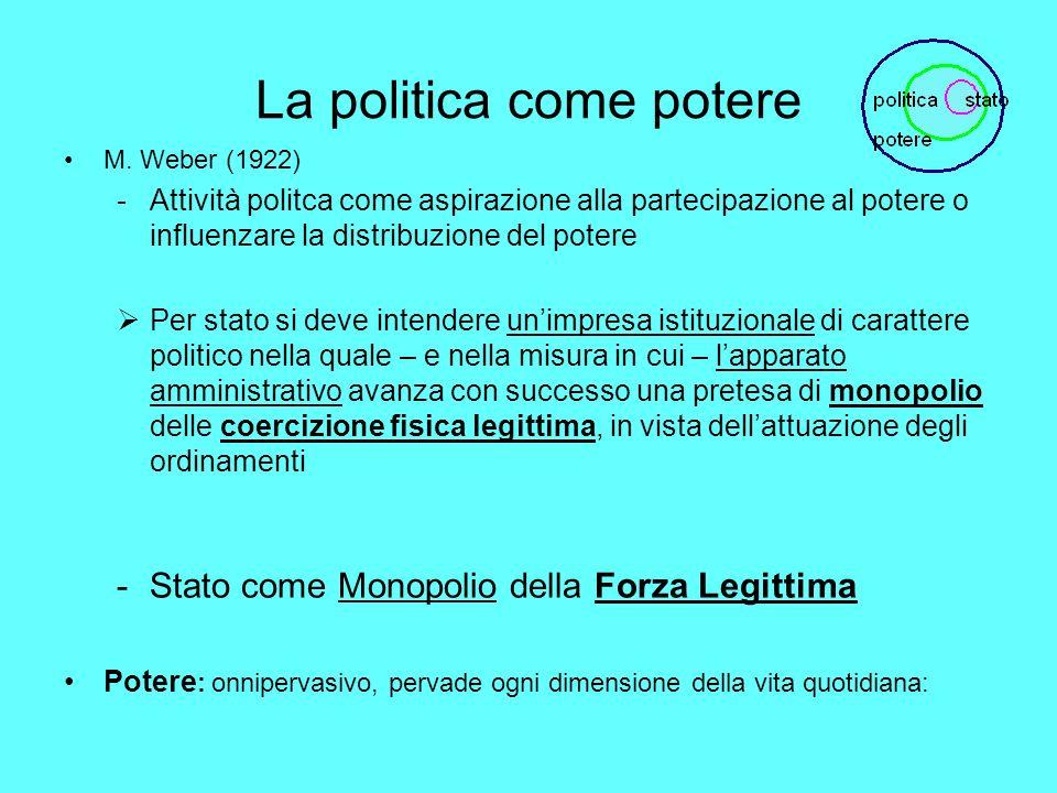 La politica come potere M.