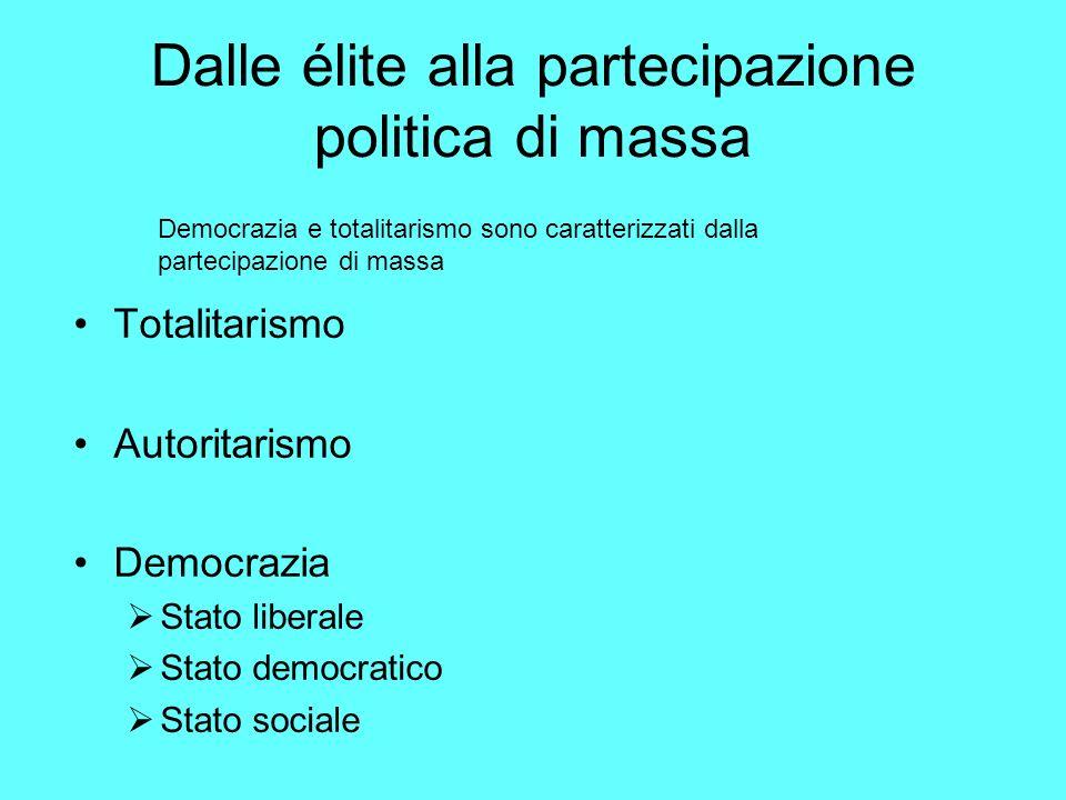 Dalle élite alla partecipazione politica di massa Totalitarismo Autoritarismo Democrazia Stato liberale Stato democratico Stato sociale Democrazia e totalitarismo sono caratterizzati dalla partecipazione di massa