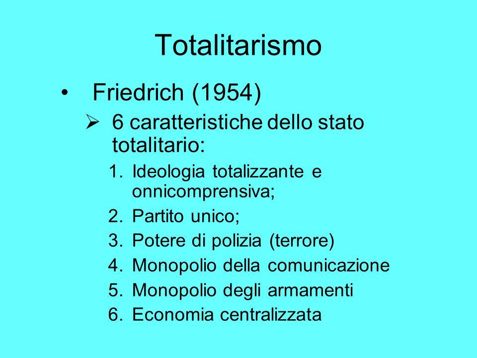 Totalitarismo Friedrich (1954) 6 caratteristiche dello stato totalitario: 1.Ideologia totalizzante e onnicomprensiva; 2.Partito unico; 3.Potere di polizia (terrore) 4.Monopolio della comunicazione 5.Monopolio degli armamenti 6.Economia centralizzata