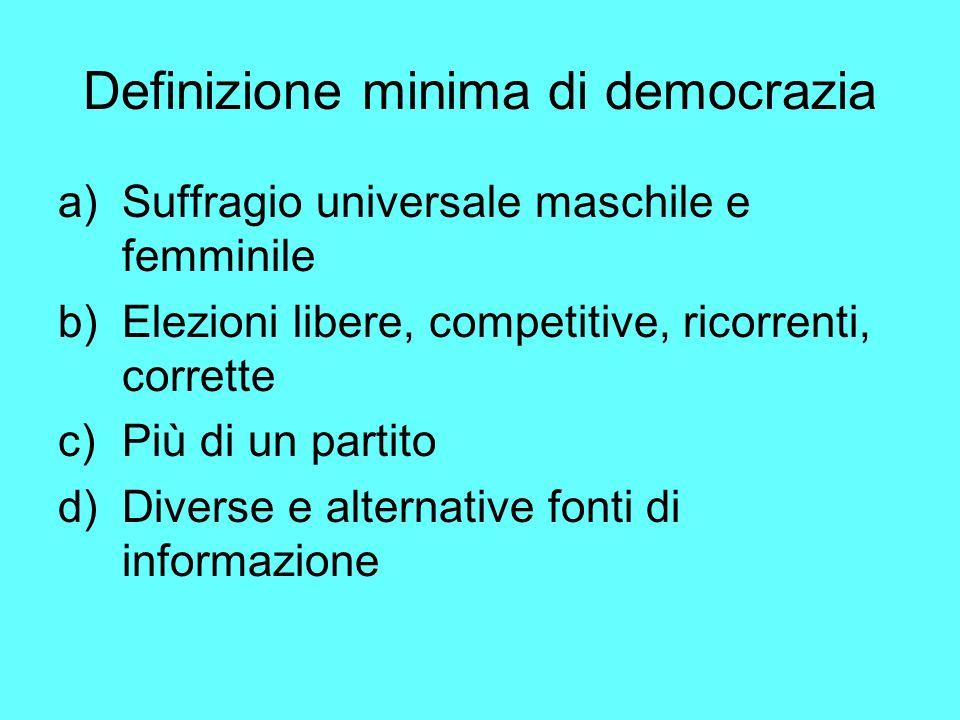 Definizione minima di democrazia a)Suffragio universale maschile e femminile b)Elezioni libere, competitive, ricorrenti, corrette c)Più di un partito d)Diverse e alternative fonti di informazione