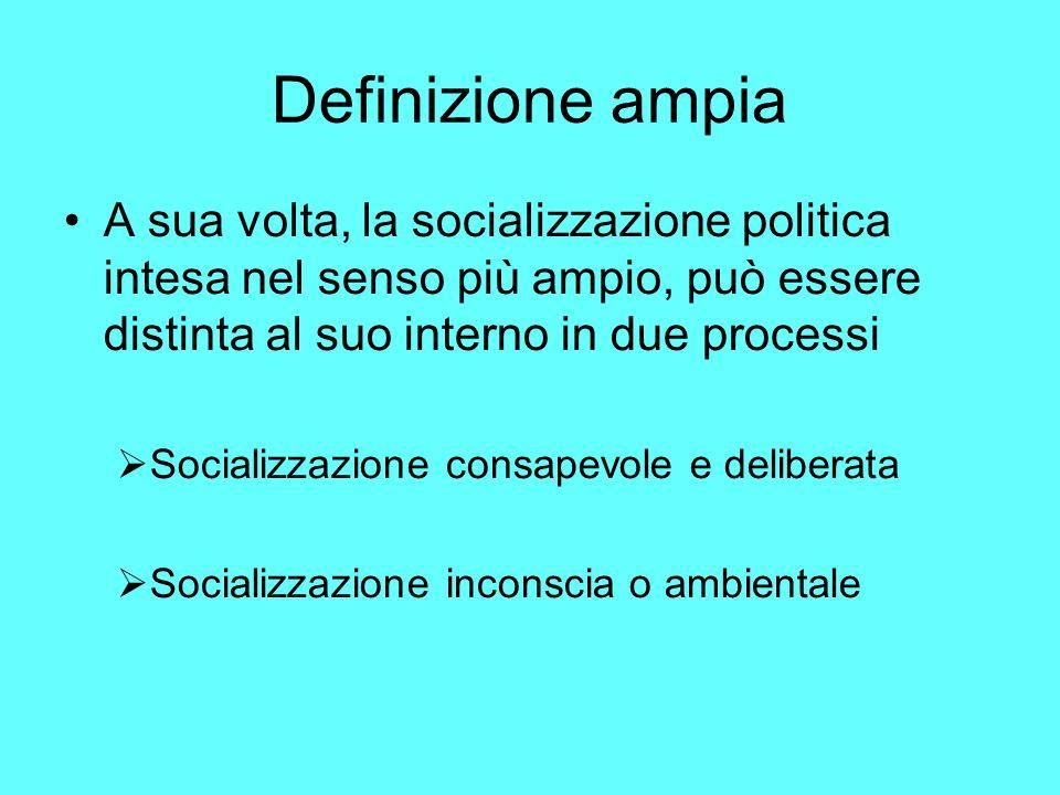 Definizione ampia A sua volta, la socializzazione politica intesa nel senso più ampio, può essere distinta al suo interno in due processi Socializzazione consapevole e deliberata Socializzazione inconscia o ambientale